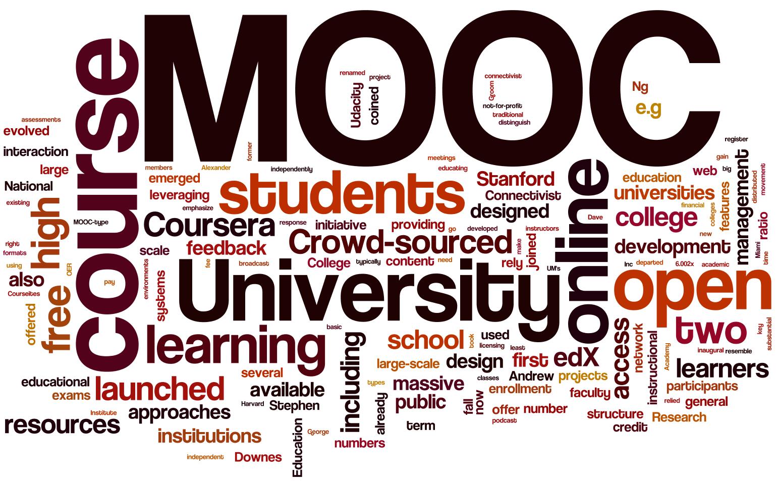 Etude sur l'avenir des MOOCs