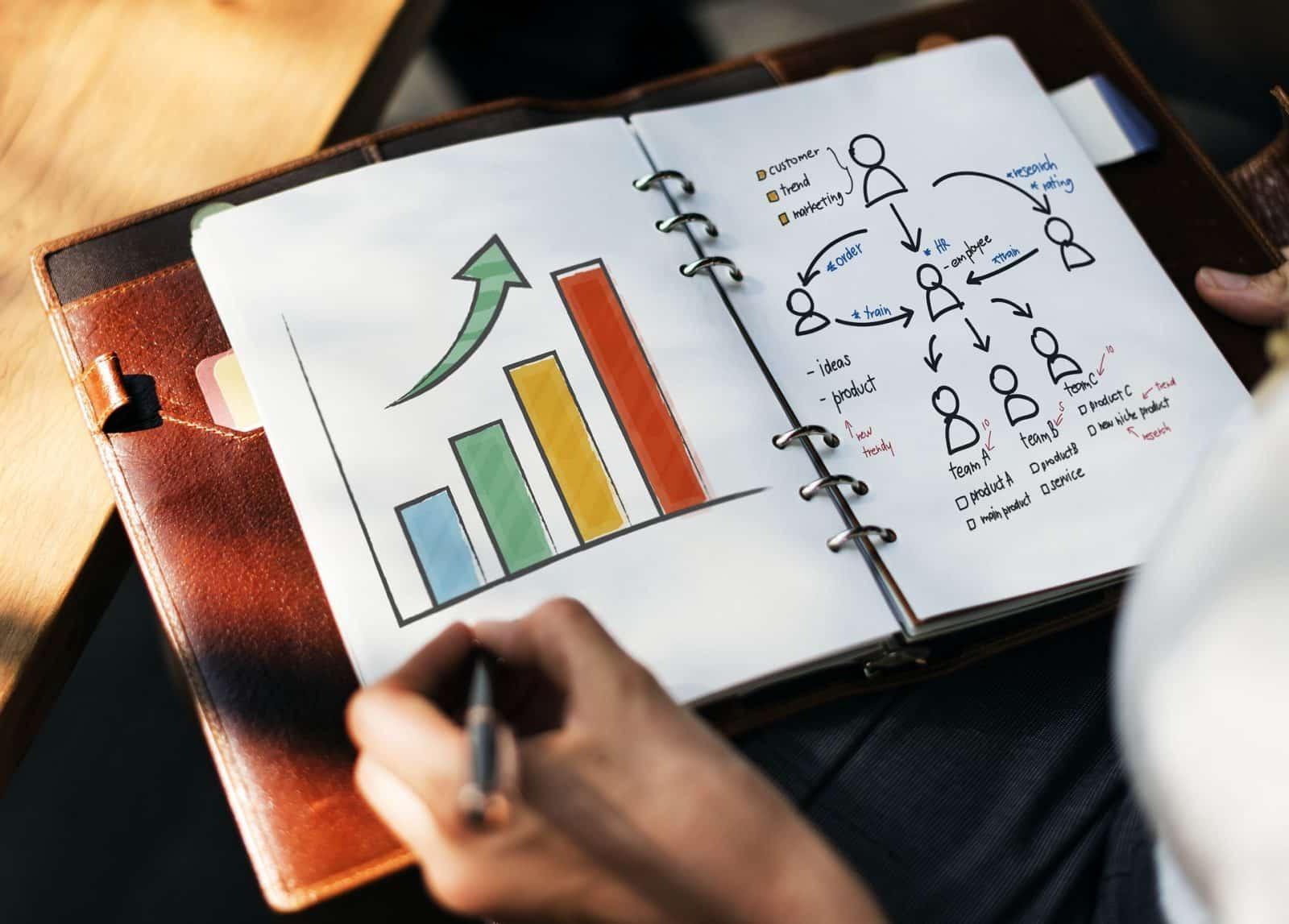 Analyse technique en Bourse: Comprendre ses atouts et ses limites