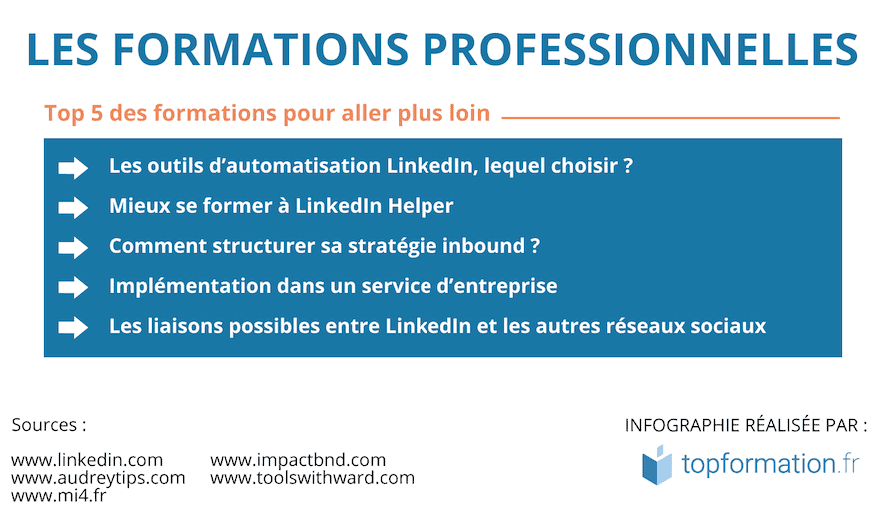 formations professionnelles